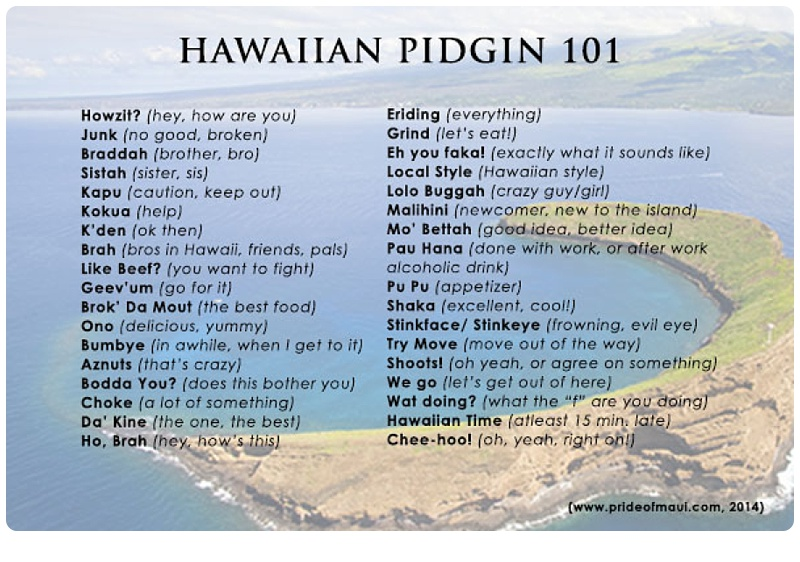 Do You Speak Hawaiian? - Languages Of The World